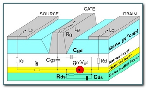 msm photodetector thesis I must also thank them for their willingness to read and re-read the chapters in  this thesis i  a si photodiode array and a msm gan array detector 13 single .
